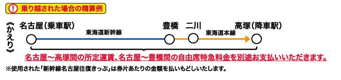 新幹線名古屋往復きっぷ お得な...
